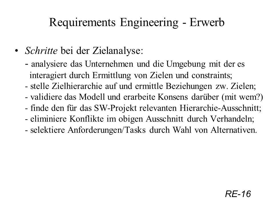 RE-16 Requirements Engineering - Erwerb Schritte bei der Zielanalyse: - analysiere das Unternehmen und die Umgebung mit der es interagiert durch Ermit