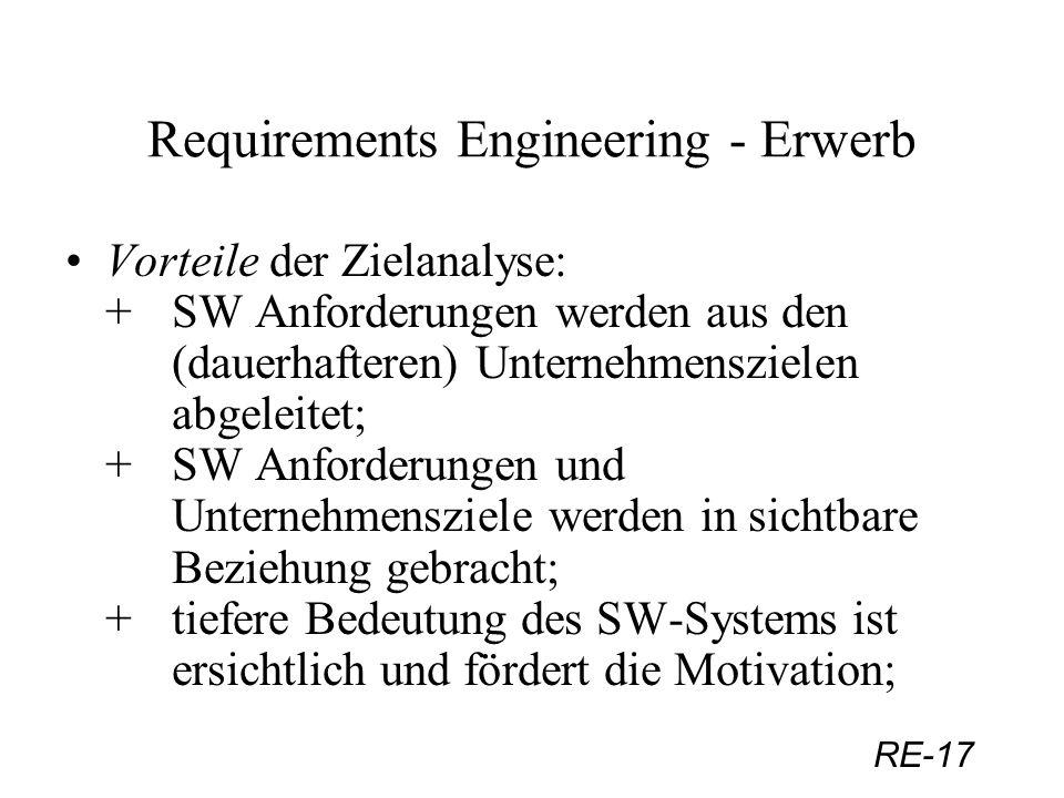 RE-17 Requirements Engineering - Erwerb Vorteile der Zielanalyse: + SW Anforderungen werden aus den (dauerhafteren) Unternehmenszielen abgeleitet; + S