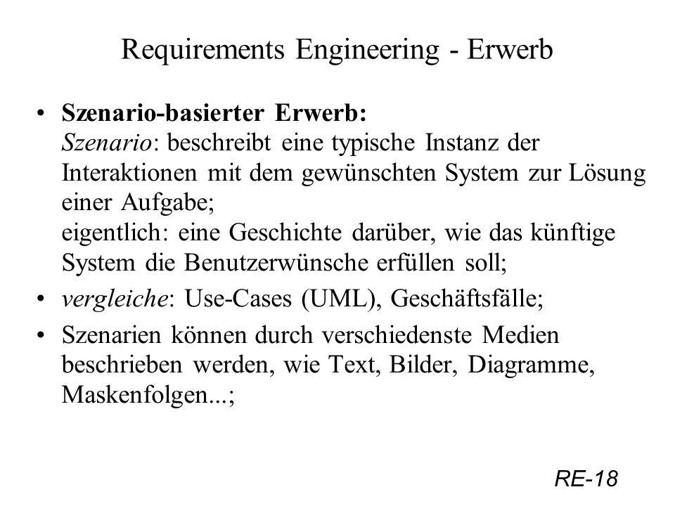 RE-18 Requirements Engineering - Erwerb Szenario-basierter Erwerb: Szenario: beschreibt eine typische Instanz der Interaktionen mit dem gewünschten Sy