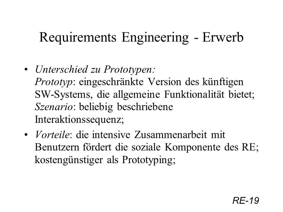 RE-19 Requirements Engineering - Erwerb Unterschied zu Prototypen: Prototyp: eingeschränkte Version des künftigen SW-Systems, die allgemeine Funktiona
