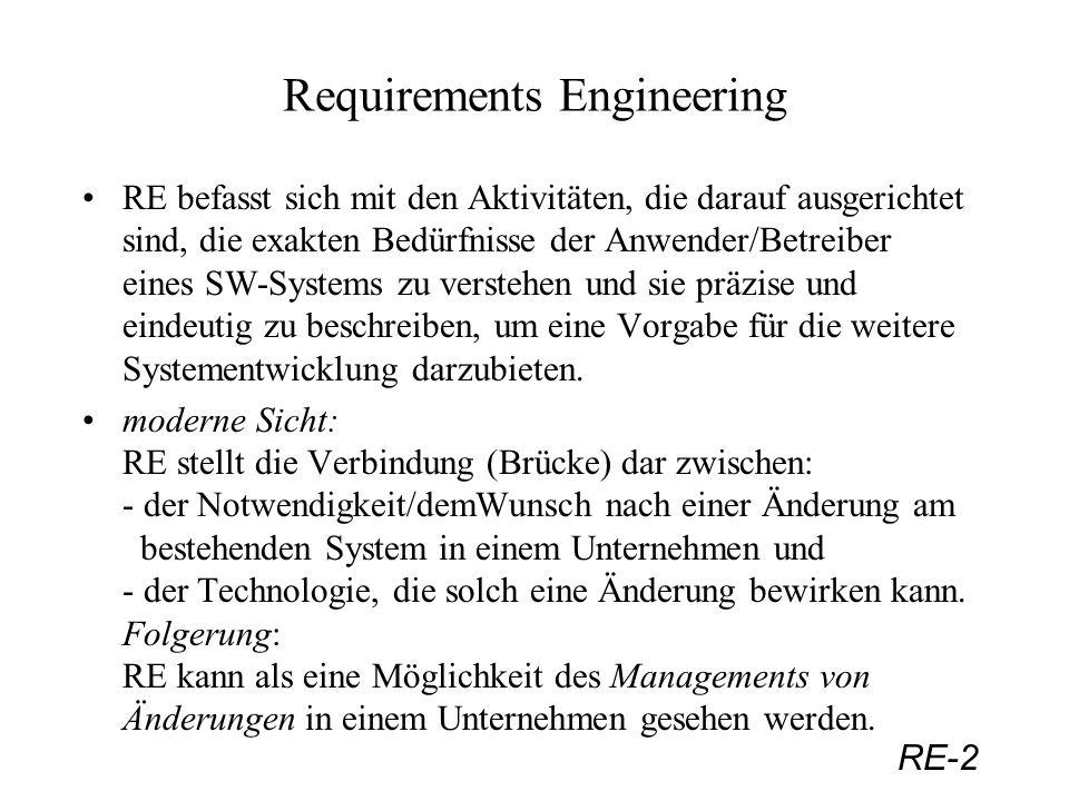 RE-2 Requirements Engineering RE befasst sich mit den Aktivitäten, die darauf ausgerichtet sind, die exakten Bedürfnisse der Anwender/Betreiber eines