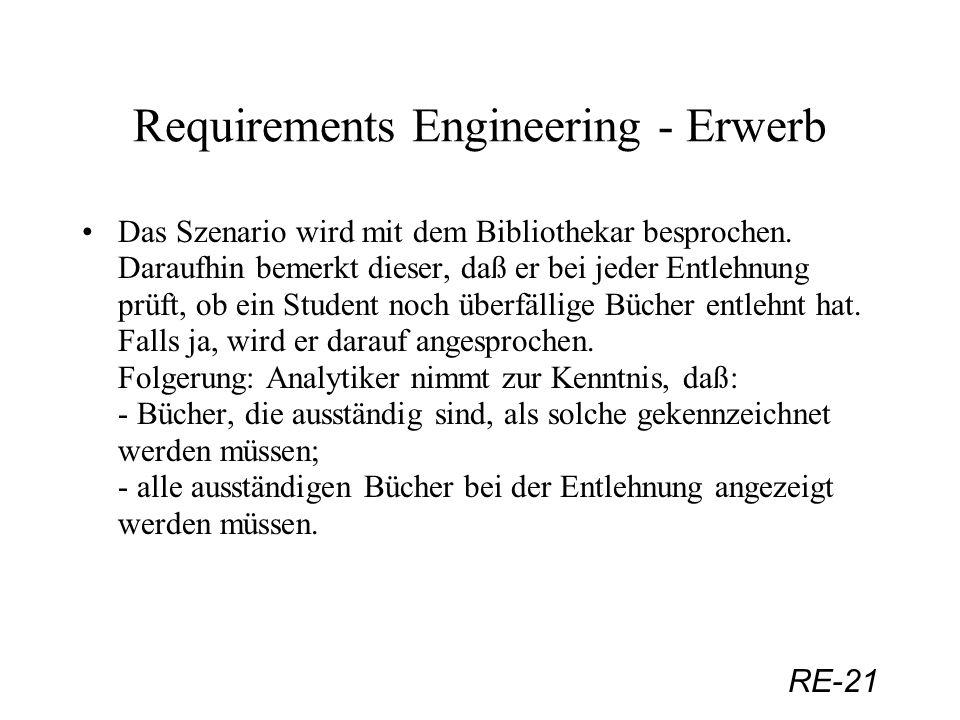 RE-21 Requirements Engineering - Erwerb Das Szenario wird mit dem Bibliothekar besprochen. Daraufhin bemerkt dieser, daß er bei jeder Entlehnung prüft