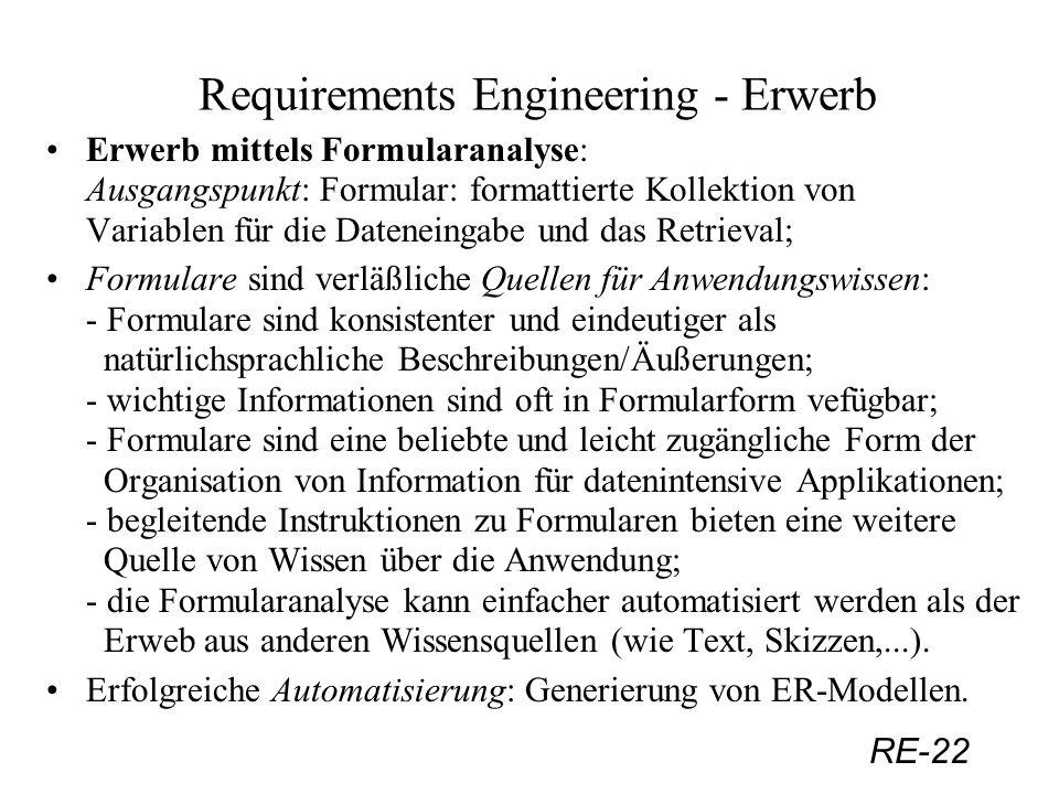 RE-22 Requirements Engineering - Erwerb Erwerb mittels Formularanalyse: Ausgangspunkt: Formular: formattierte Kollektion von Variablen für die Datenei