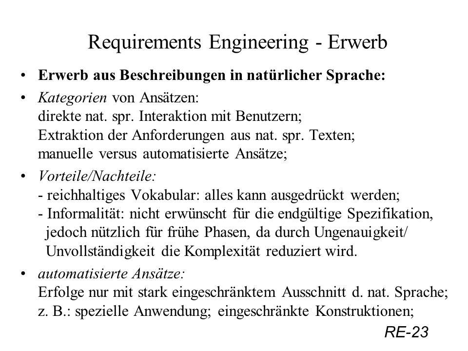RE-23 Requirements Engineering - Erwerb Erwerb aus Beschreibungen in natürlicher Sprache: Kategorien von Ansätzen: direkte nat. spr. Interaktion mit B