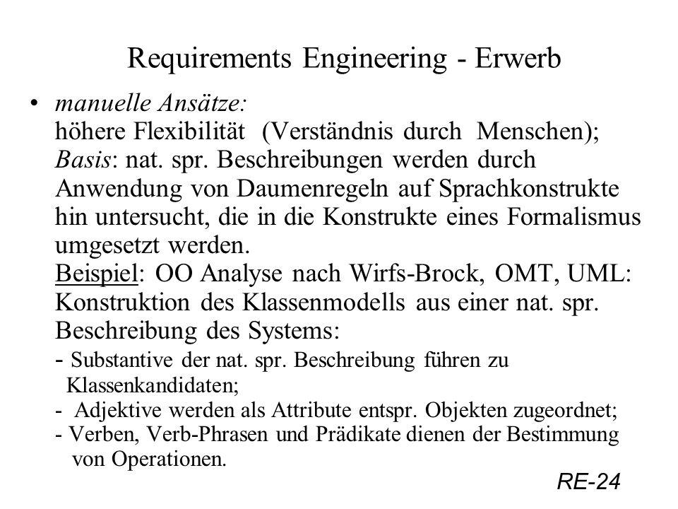 RE-24 Requirements Engineering - Erwerb manuelle Ansätze: höhere Flexibilität (Verständnis durch Menschen); Basis: nat. spr. Beschreibungen werden dur