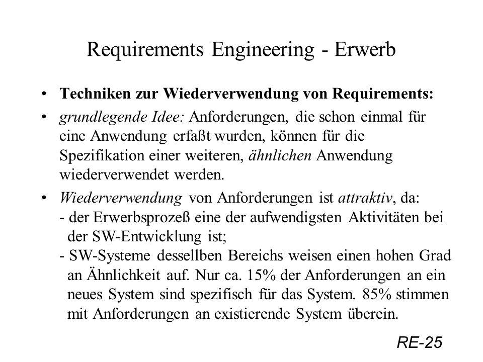 RE-25 Requirements Engineering - Erwerb Techniken zur Wiederverwendung von Requirements: grundlegende Idee: Anforderungen, die schon einmal für eine A