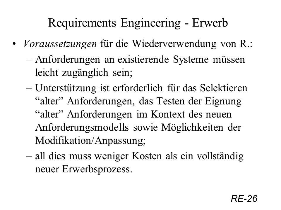RE-26 Requirements Engineering - Erwerb Voraussetzungen für die Wiederverwendung von R.: –Anforderungen an existierende Systeme müssen leicht zugängli