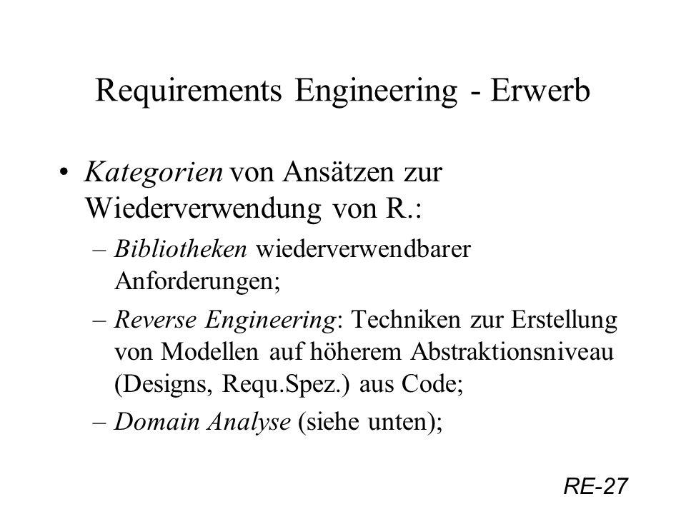 RE-27 Requirements Engineering - Erwerb Kategorien von Ansätzen zur Wiederverwendung von R.: –Bibliotheken wiederverwendbarer Anforderungen; –Reverse