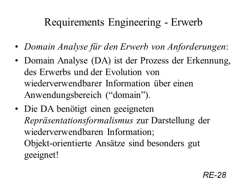 RE-28 Requirements Engineering - Erwerb Domain Analyse für den Erwerb von Anforderungen: Domain Analyse (DA) ist der Prozess der Erkennung, des Erwerb