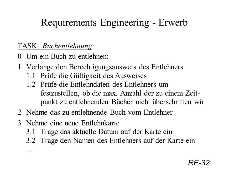 RE-32 Requirements Engineering - Erwerb TASK: Buchentlehnung 0Um ein Buch zu entlehnen: 1Verlange den Berechtigungsausweis des Entlehners 1.1Prüfe die