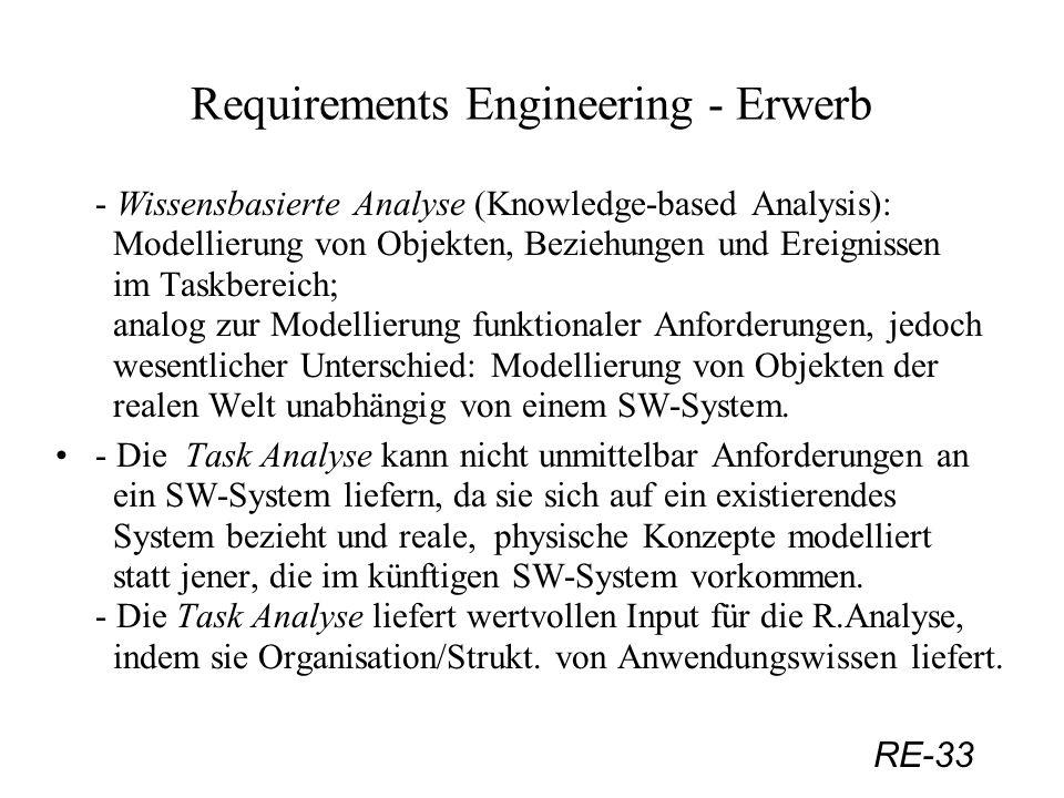 RE-33 Requirements Engineering - Erwerb - Wissensbasierte Analyse (Knowledge-based Analysis): Modellierung von Objekten, Beziehungen und Ereignissen i