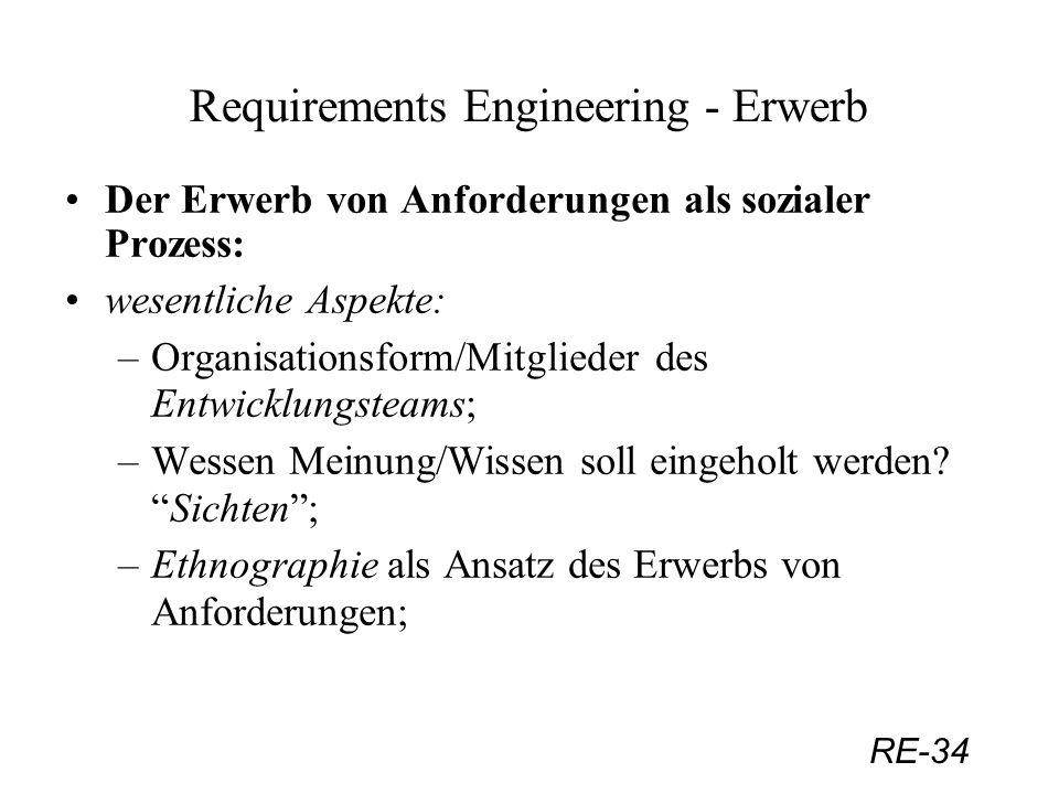 RE-34 Requirements Engineering - Erwerb Der Erwerb von Anforderungen als sozialer Prozess: wesentliche Aspekte: –Organisationsform/Mitglieder des Entw