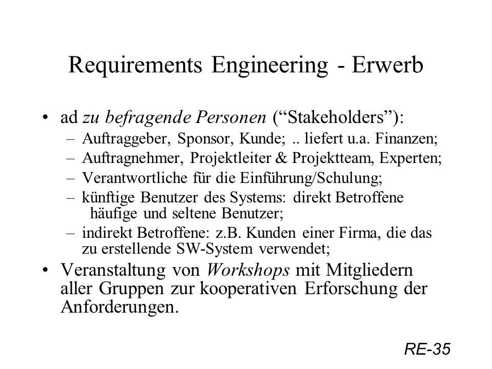 RE-35 Requirements Engineering - Erwerb ad zu befragende Personen (Stakeholders): –Auftraggeber, Sponsor, Kunde;.. liefert u.a. Finanzen; –Auftragnehm
