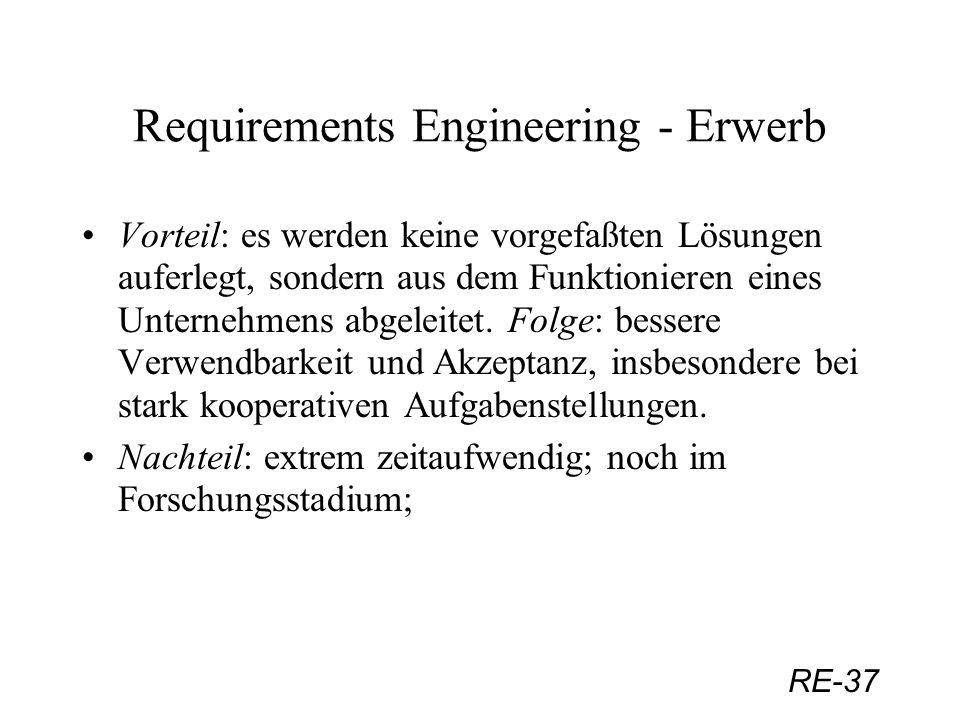 RE-37 Requirements Engineering - Erwerb Vorteil: es werden keine vorgefaßten Lösungen auferlegt, sondern aus dem Funktionieren eines Unternehmens abge