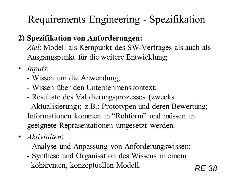 RE-38 Requirements Engineering - Spezifikation 2) Spezifikation von Anforderungen: Ziel: Modell als Kernpunkt des SW-Vertrages als auch als Ausgangspu