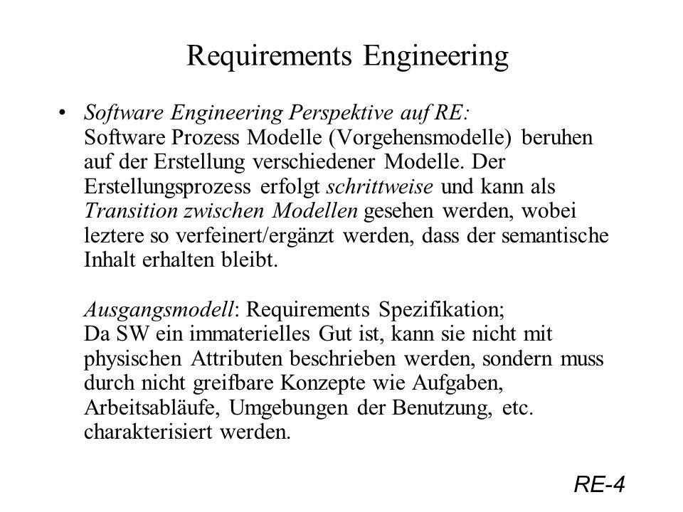 RE-15 Requirements Engineering - Erwerb Beispiel: Kontext (Unternehmen): Universität Projekt: Verwaltung von Lehrveranstaltungen abstrakte Ziele:Z1..verbessere Studentenservice Z2..erleichtere Organisation Subziele:Z3..verkürze Wartezeiten Z4..verbessere Zeugniswesen Z5..vereinfache Anmeldungen Z6..biete weniger Prüfungen Zielkonflikt zwischen Z3, Z6; Verstärkung von Z3 durch Z5 Beispiel für weitere Zerlegung in Subziele: Z7..verkürze Wartezeiten bei Anmeldungen AND Z9..