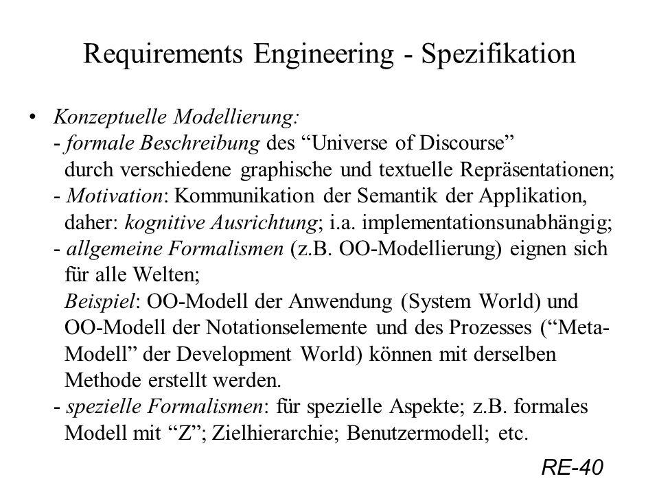 RE-40 Requirements Engineering - Spezifikation Konzeptuelle Modellierung: - formale Beschreibung des Universe of Discourse durch verschiedene graphisc
