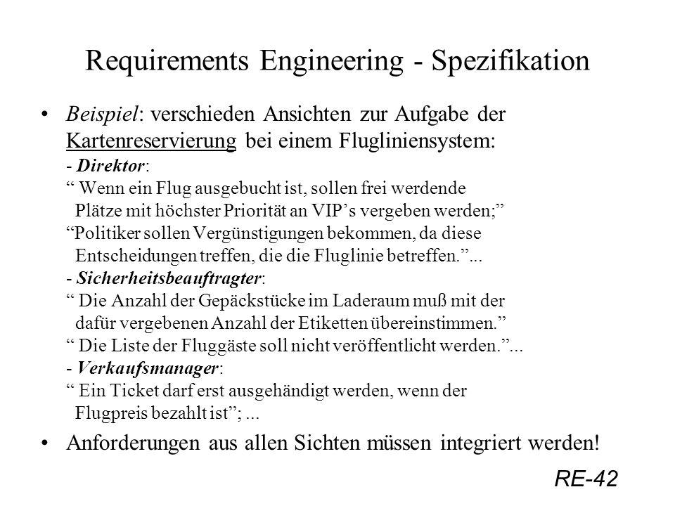 RE-42 Requirements Engineering - Spezifikation Beispiel: verschieden Ansichten zur Aufgabe der Kartenreservierung bei einem Flugliniensystem: - Direkt