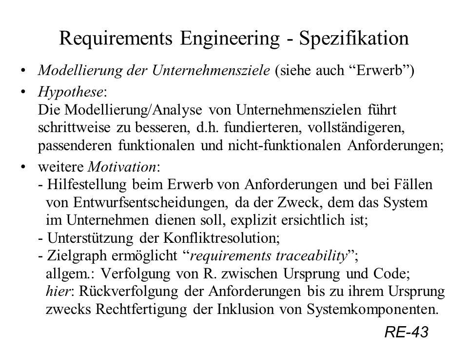RE-43 Requirements Engineering - Spezifikation Modellierung der Unternehmensziele (siehe auch Erwerb) Hypothese: Die Modellierung/Analyse von Unterneh