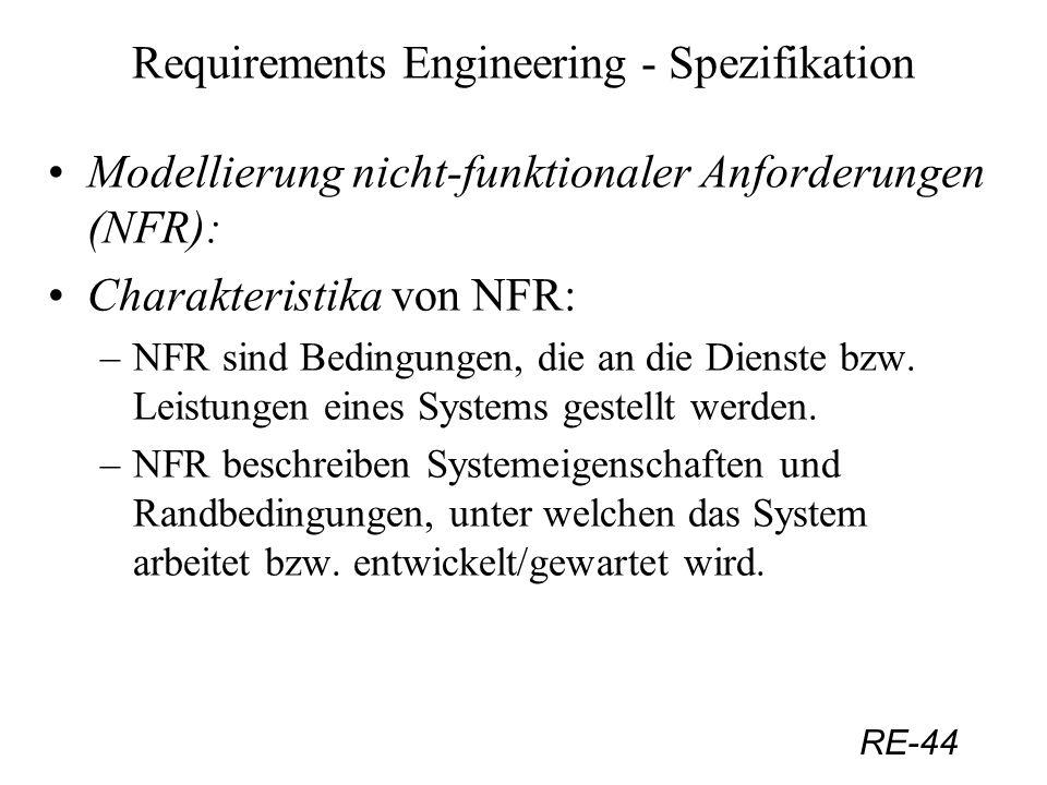 RE-44 Requirements Engineering - Spezifikation Modellierung nicht-funktionaler Anforderungen (NFR): Charakteristika von NFR: –NFR sind Bedingungen, di