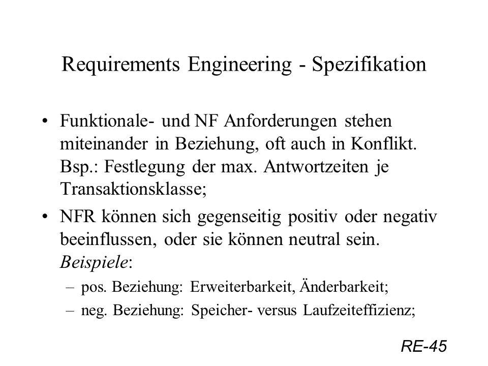 RE-45 Requirements Engineering - Spezifikation Funktionale- und NF Anforderungen stehen miteinander in Beziehung, oft auch in Konflikt. Bsp.: Festlegu