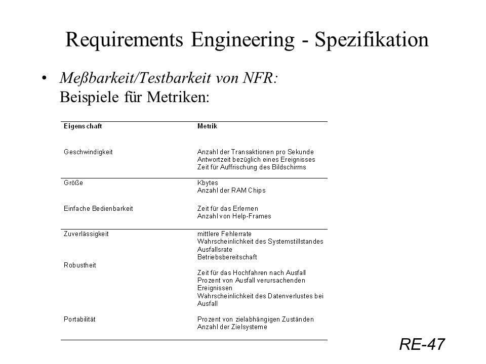 RE-47 Requirements Engineering - Spezifikation Meßbarkeit/Testbarkeit von NFR: Beispiele für Metriken: