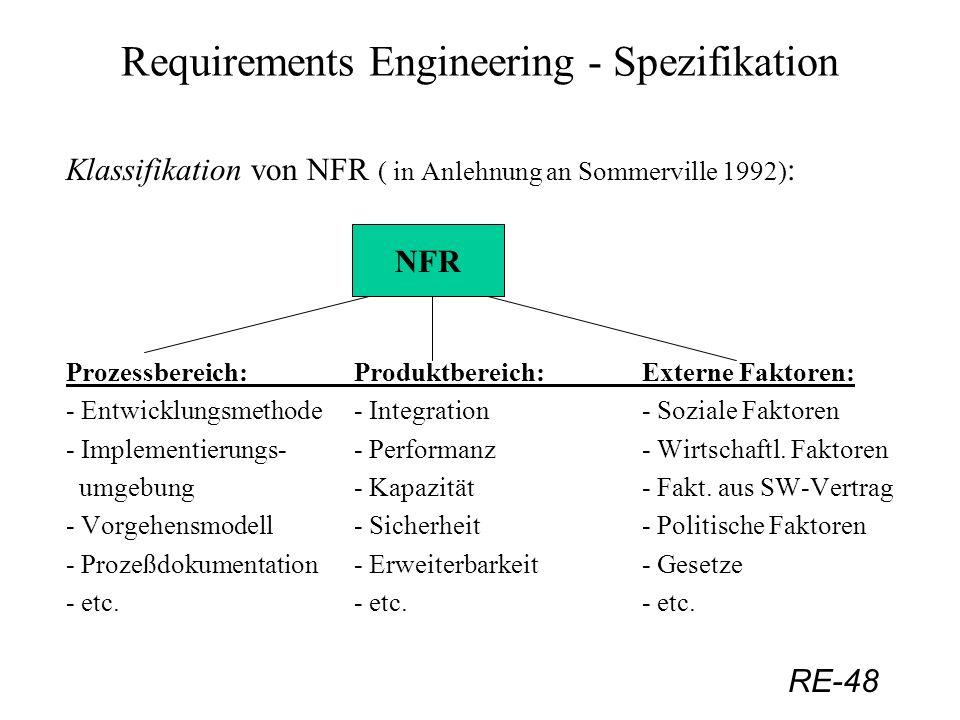 RE-48 Requirements Engineering - Spezifikation Klassifikation von NFR ( in Anlehnung an Sommerville 1992) : Prozessbereich:Produktbereich:Externe Fakt