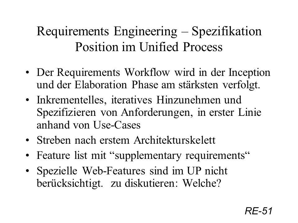 RE-51 Requirements Engineering – Spezifikation Position im Unified Process Der Requirements Workflow wird in der Inception und der Elaboration Phase a