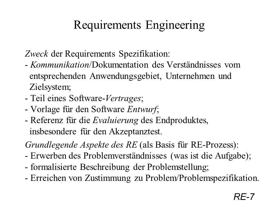 RE-58 Requirements Engineering - Validierung Mögliche Ansätze/Techniken für die Validierung von Anforderungsmodellen: - Überprüfung (manuell, CASE-Tool, Logik) auf eine Menge erwünschter Eigenschaften des Modells; - Reviews, gemeinsam mit Benutzern; - Vergleich mit /Wiederverwendung von Modellen ähnlicher Anwendungen; - Erfahrungen aus früheren Projekten; - Prototyping; Diskussion der Prototypen mit Benutzern; - Animation, Simulation; - Natural language Paraphrasing; - Unterstützung durch Expertensysteme.