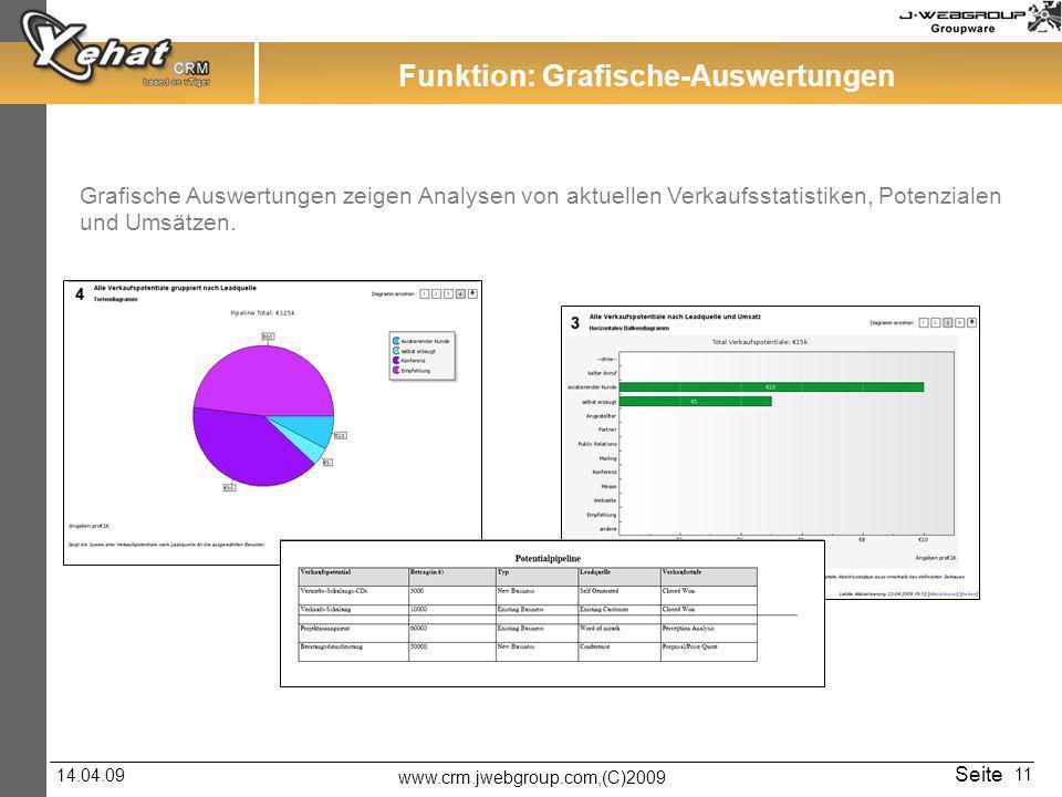 www.crm.jwebgroup.com,(C)2009 14.04.09 Seite 11 Funktion: Grafische-Auswertungen Grafische Auswertungen zeigen Analysen von aktuellen Verkaufsstatistiken, Potenzialen und Umsätzen.