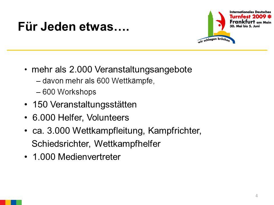 Rebstockgelände Austragungsort für Leichtathletik Deutsche Mehrkampfmeisterschaften Wahlwettkampf Friesenkampf Beachanlagen Volleyball Handball