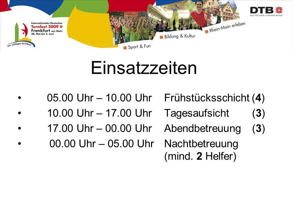 Pokalwettkampf KM-Bereich des Gerätturnens 31.Mai – 05.