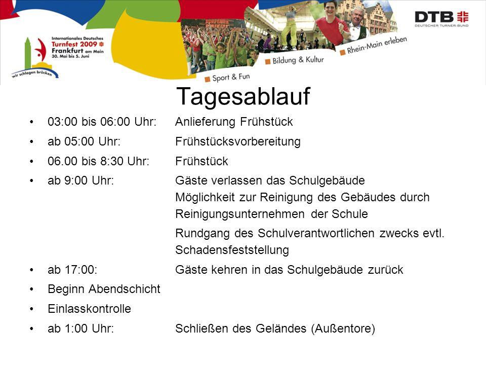 2 Quartiermeister pro Schule + 6 direkte Vertreter Thomas Betzel (MTS) und ??.