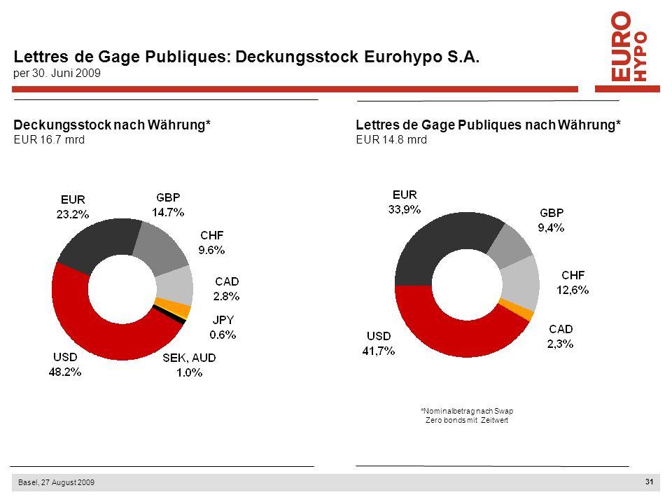 31 Basel, 27 August 2009 *Nominalbetrag nach Swap Zero bonds mit Zeitwert Lettres de Gage Publiques: Deckungsstock Eurohypo S.A.