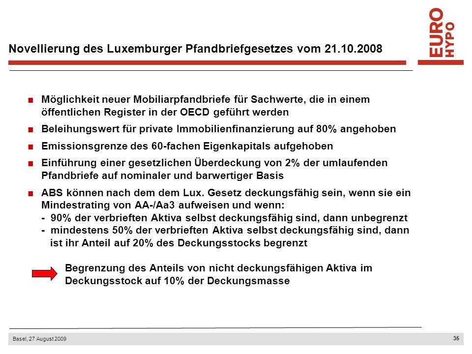 35 Basel, 27 August 2009 Novellierung des Luxemburger Pfandbriefgesetzes vom 21.10.2008 Möglichkeit neuer Mobiliarpfandbriefe für Sachwerte, die in einem öffentlichen Register in der OECD geführt werden Beleihungswert für private Immobilienfinanzierung auf 80% angehoben Emissionsgrenze des 60-fachen Eigenkapitals aufgehoben Einführung einer gesetzlichen Überdeckung von 2% der umlaufenden Pfandbriefe auf nominaler und barwertiger Basis ABS können nach dem dem Lux.