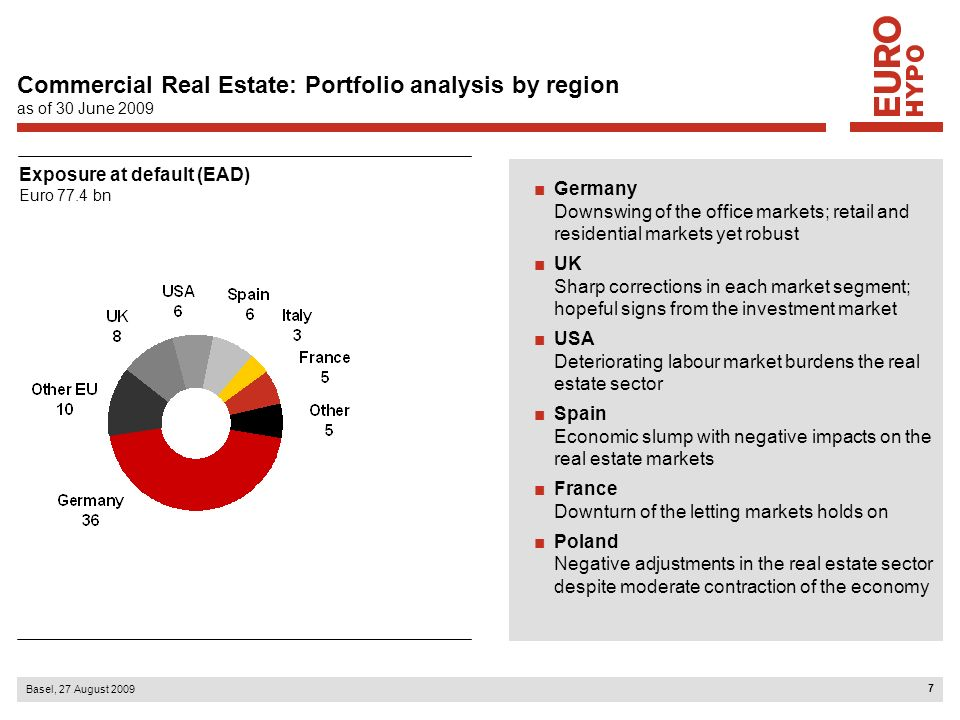 7 Basel, 27 August 2009 Commercial Real Estate: Portfolio analysis by region as of 30 June 2009 Exposure at default (EAD) Euro 77.4 bn Germany Downswi