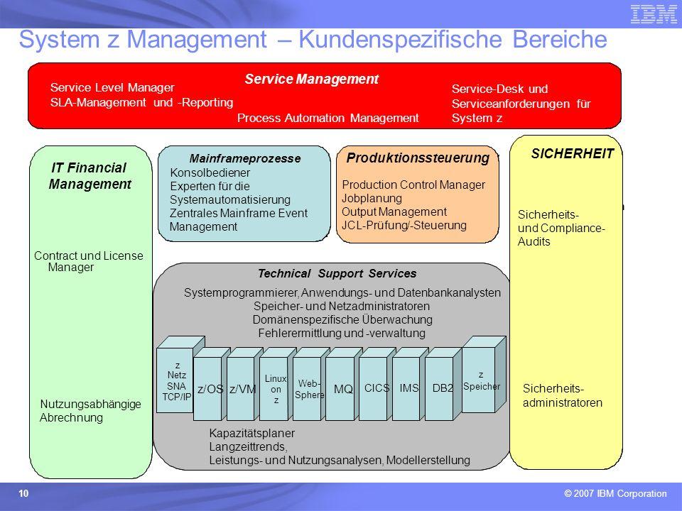 © 2007 IBM Corporation 10 System z Management – Kundenspezifische Bereiche Nutzungsabhängige Abrechnung Contract und License Manager SICHERHEIT Sicher