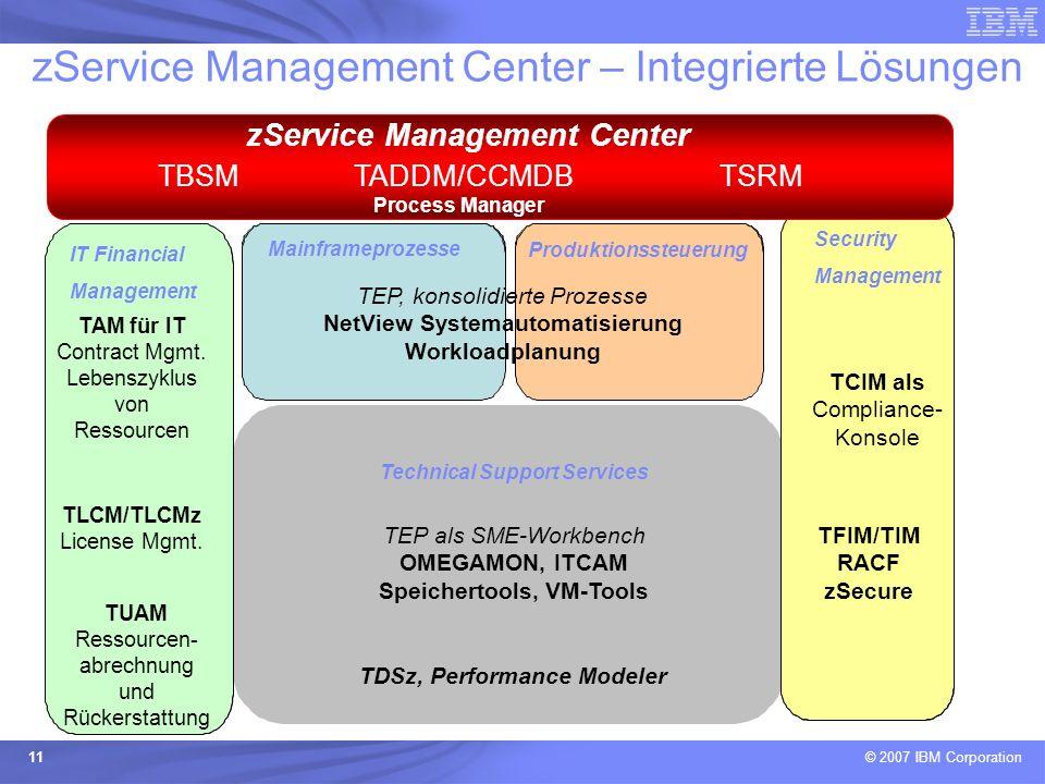© 2007 IBM Corporation 11 zService Management Center – Integrierte Lösungen SICHERHEIT Mainframeprozesse Produktionssteuerung Technical Support Servic