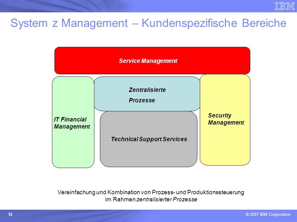 © 2007 IBM Corporation 12 System z Management – Kundenspezifische Bereiche Technical Support Services IT Financial Management MainframeprozesseProdukt