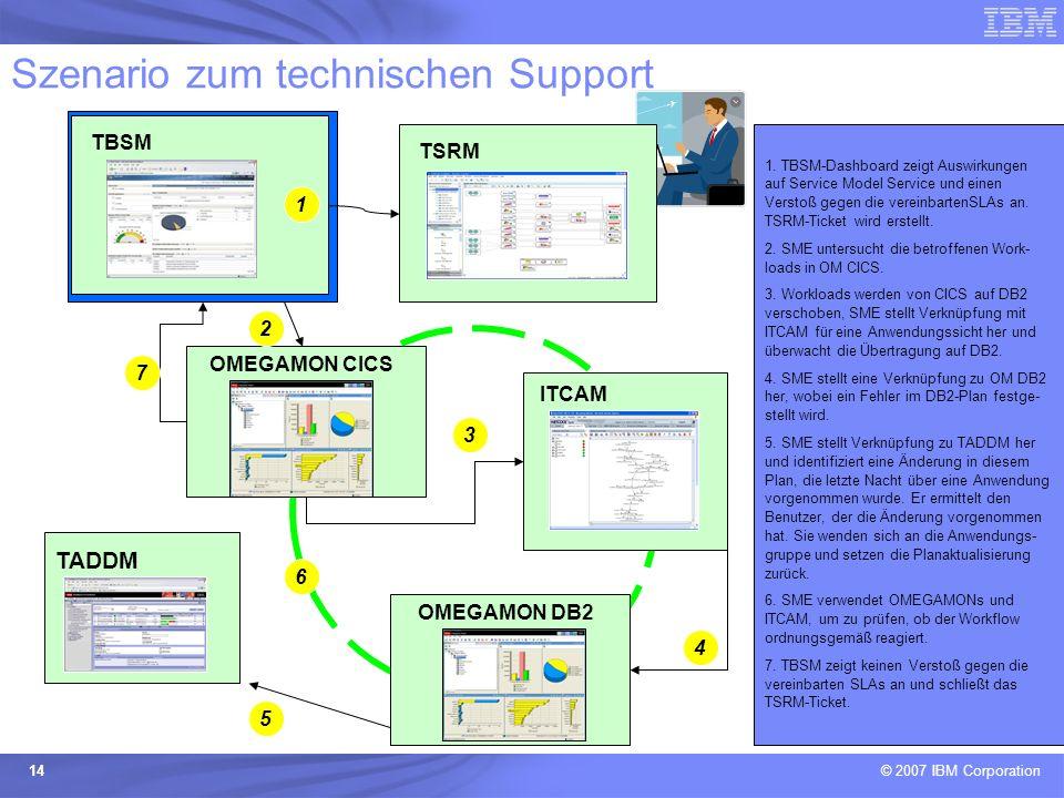 © 2007 IBM Corporation 14 Szenario zum technischen Support 1. TBSM-Dashboard zeigt Auswirkungen auf Service Model Service und einen Verstoß gegen die