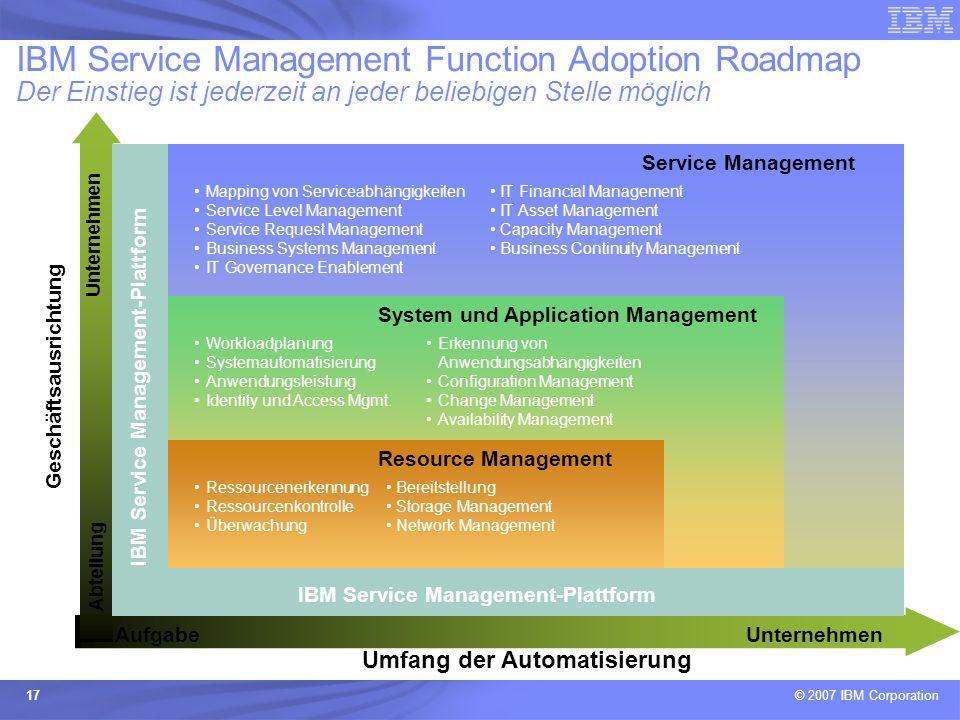 © 2007 IBM Corporation 17 Workloadplanung Systemautomatisierung Anwendungsleistung Identity und Access Mgmt. Erkennung von Anwendungsabhängigkeiten Co