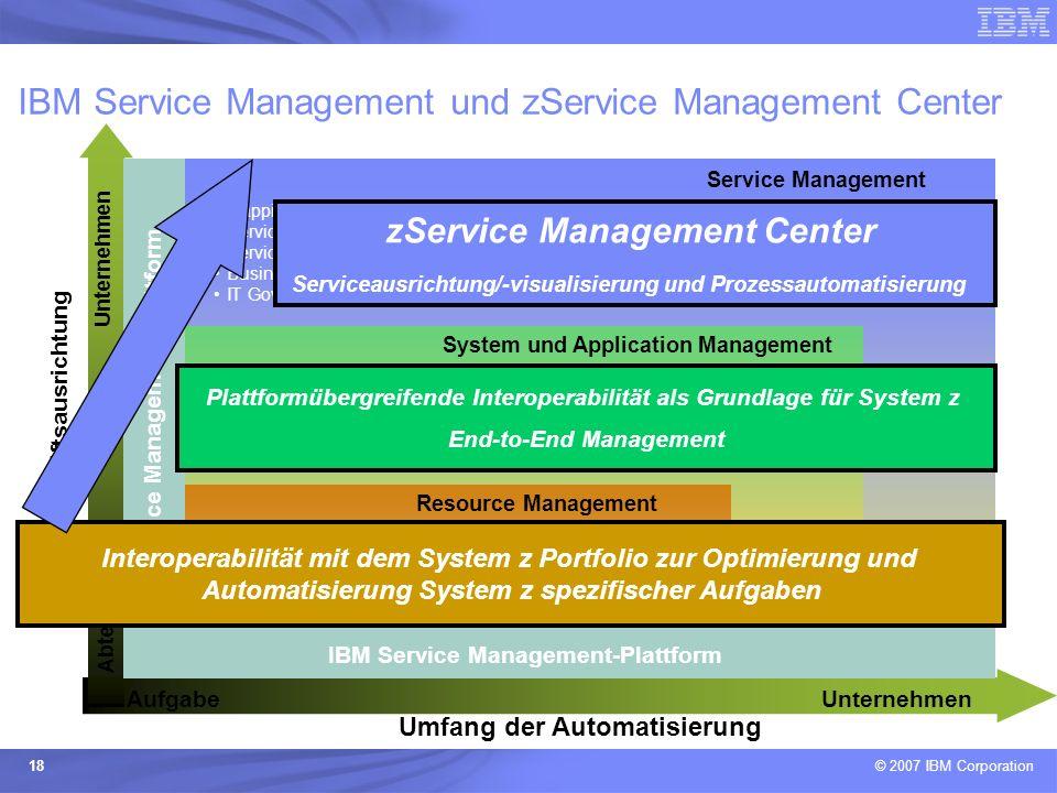 © 2007 IBM Corporation 18 IBM Service Management und zService Management Center Workloadplanung Systemautomatisierung Anwendungsleistung Identity und