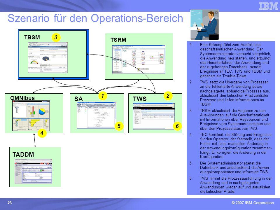 © 2007 IBM Corporation 23 Szenario für den Operations-Bereich TBSMTSRM OMNIbus TADDM 3 4 SATWS 1.Eine Störung führt zum Ausfall einer geschäftskritisc