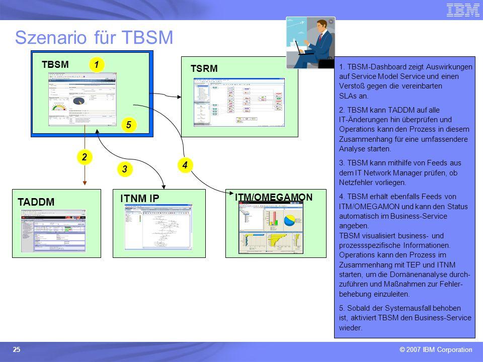 © 2007 IBM Corporation 25 Szenario für TBSM TBSMTSRM ITM/OMEGAMON ITNM IP TADDM 1. TBSM-Dashboard zeigt Auswirkungen auf Service Model Service und ein