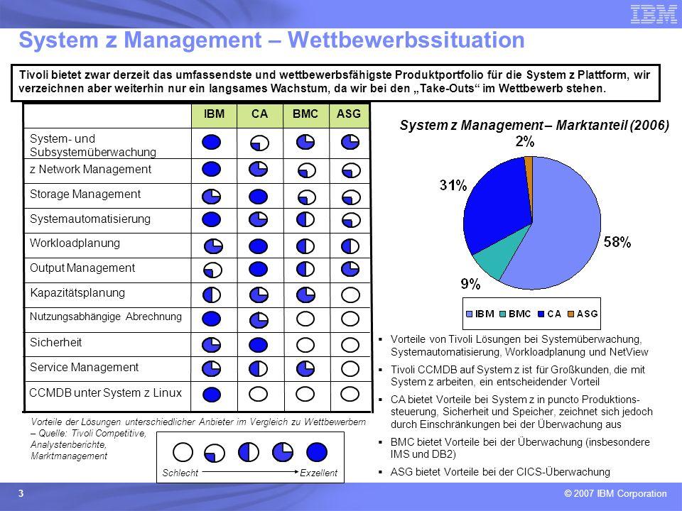 © 2007 IBM Corporation 4 Ankurbelung der Wachstumszahlen bei System z erfordert ein neues Konzept Die sich verändernde Rolle des Mainframes ist ein Faktor, der Umbrüche beschleunigt –Neben den klassischen Vorteilen eignet sich der Mainframe heutzutage zur Bewältigung folgender geschäftlicher Herausforderungen: Sicherheit Gesamtbetriebskosten Energieeffizienz –Ausweitung von Management- und Steuerungsfunktionen über heterogene Plattformen hinweg Unternehmensweite Sicherheit Unternehmensweite Verfügbarkeit/Sicherung Unternehmensweites Workload Management Daten und SOA Im Hinblick auf die Wahrnehmung der neuen Rolle sind neue Managementanforderungen nötig –Notwendigkeit zur Vereinfachung des Managements, um neues Know-how für System z nutzen zu können –Umstellung vom bisherigen Plattformmanagement auf das Management von System z als Hub für kombinierte, unternehmensweite Workloads, Servervirtualisierung und durchgängige Services –Weiterentwicklung vom System- zum Service-Management Abstimmung zwischen IT und Business Beseitigung von Diskrepanzen in der Organisationsstruktur Vermeidung von Ineffizienzen bei Geschäftsprozessen IBM Tivoli ist bestens positioniert, um Kunden bei der Bewältigung dieser Herausforderungen zu unterstützen.