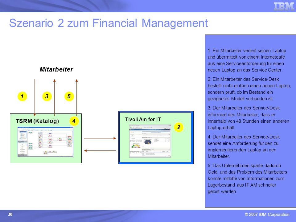 © 2007 IBM Corporation 30 Szenario 2 zum Financial Management TSRM (Katalog) 1. Ein Mitarbeiter verliert seinen Laptop und übermittelt von einem Inter