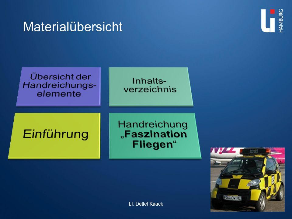 LI: Detlef Kaack Materialübersicht Übersicht der Themen Physik des Fliegens Drehflügler / Hubschrauber Bau von Flugmodellen Geschichte des Fliegens Konstruktion und Werkstoffe Berufe rund um die Luftfahrt Handreichung Faszination Fliegen