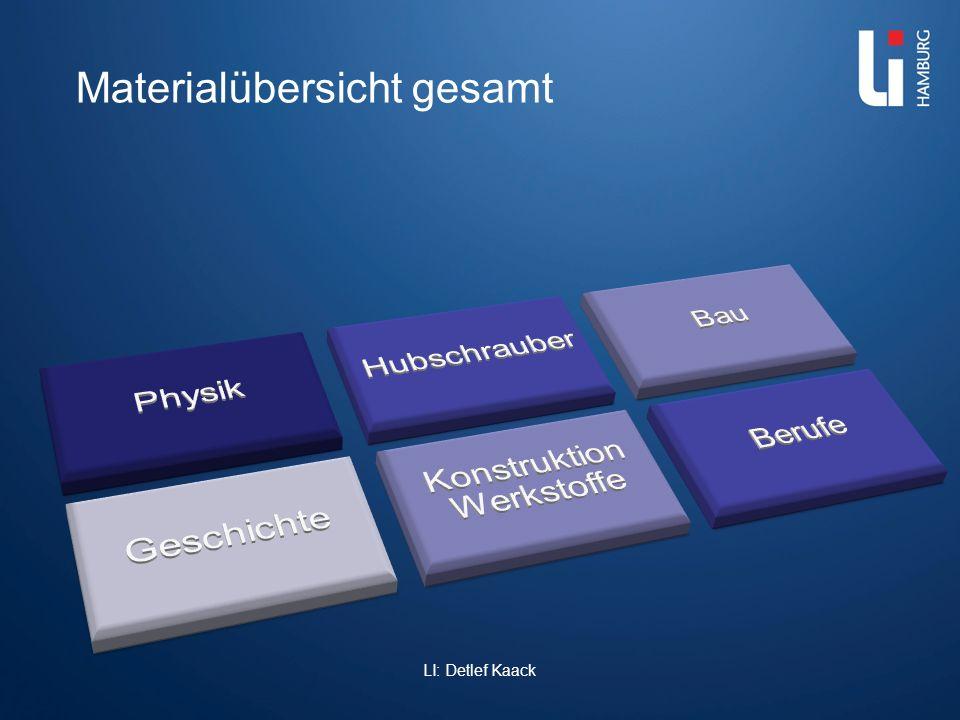 LI: Detlef Kaack Materialübersicht 4 - 6 Übersicht für die Jahrgänge 4 – 6 Primarschule (jetzt 4.