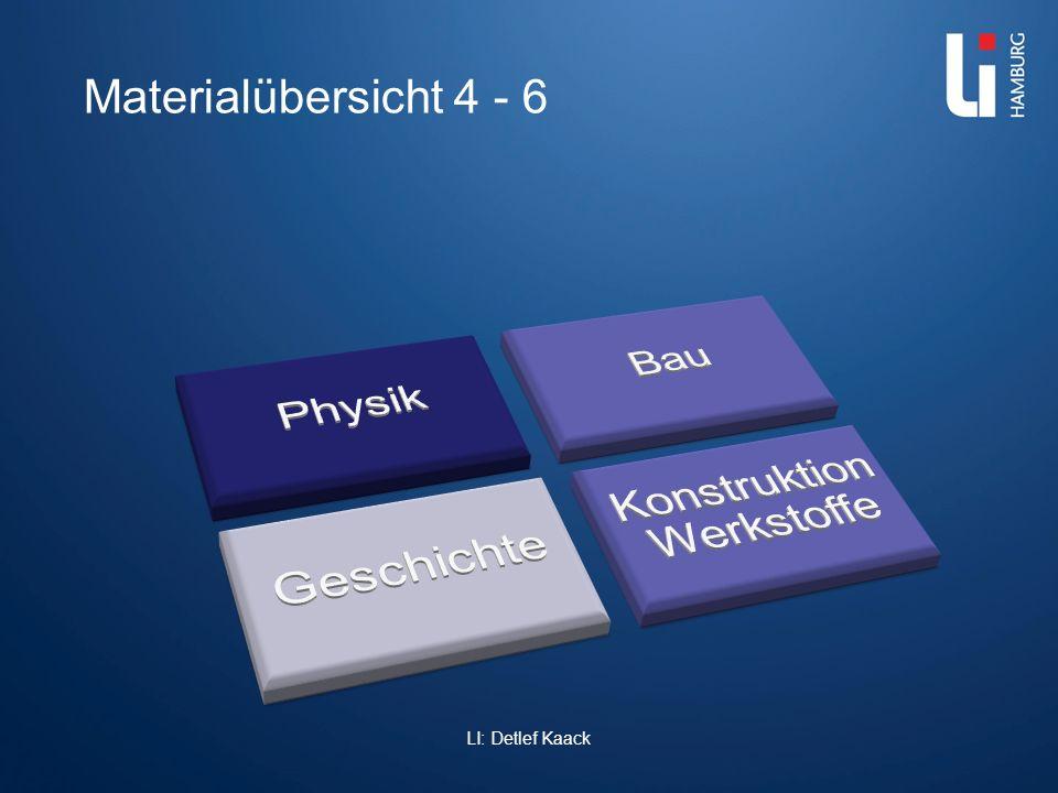 LI: Detlef Kaack Themen Konstruktion und Werkstoffe 4-6 Teil 1 bietet Arbeitsanregungen zum Thema Konstruktion und Stabilität.