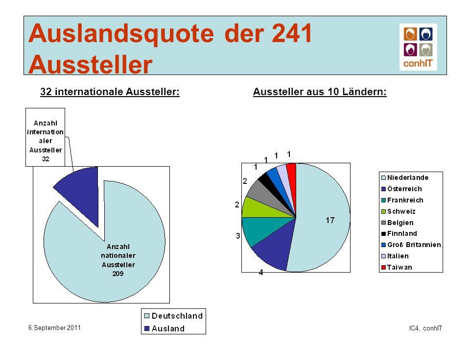 6.September 2011 IC4, conhIT Auslandsquote der 241 Aussteller Aussteller aus 10 Ländern:32 internationale Aussteller: